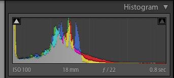 L'histogramme dans LR4